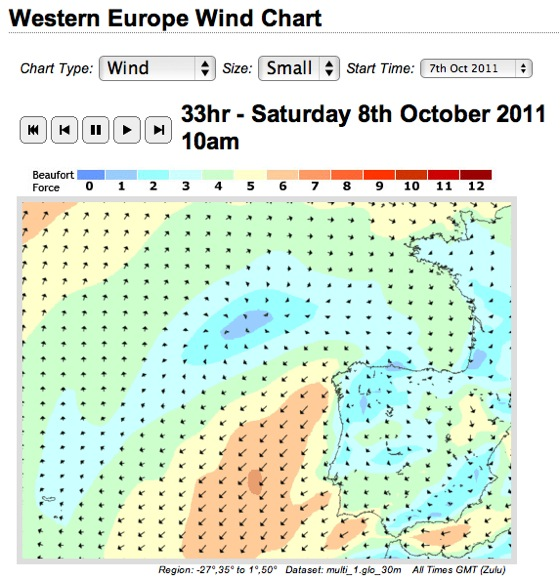 Surf Blog How To Read A Surf Report Part 3 Tides Winds