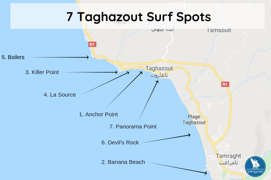 Best Taghazout surf spots