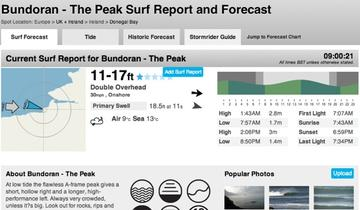 How to Read a Surf Report Part 1 – Swell Direction